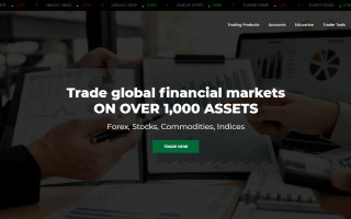 crypto trading with IndexReview