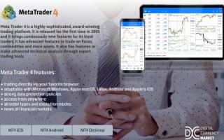 MetaTrader 4 available at Digital Currency Market